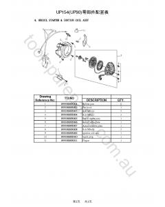 Homelite HGN1200B Spare Parts